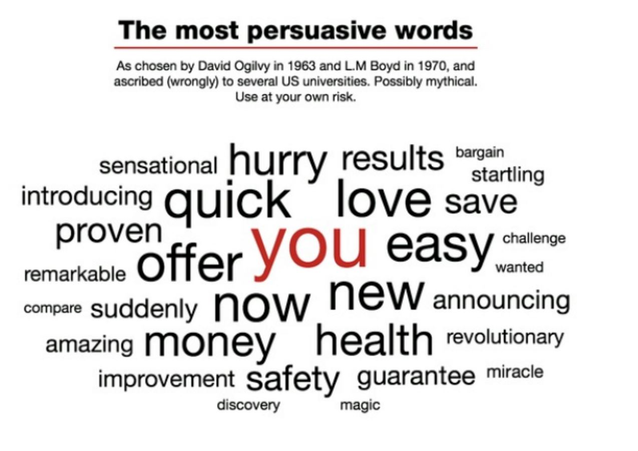 most persuasive words